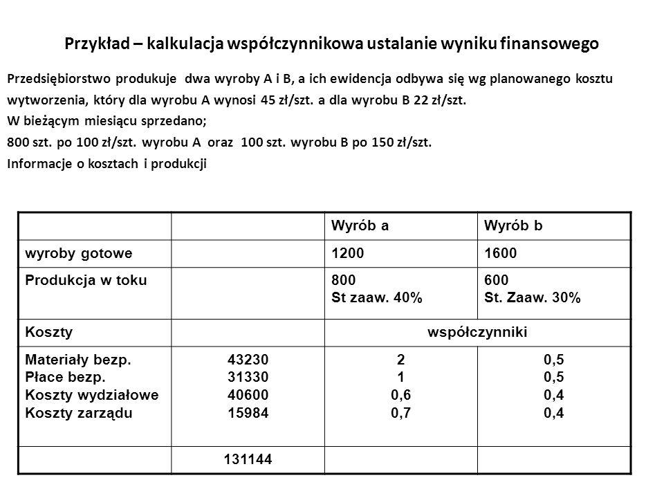 Przykład – kalkulacja współczynnikowa ustalanie wyniku finansowego