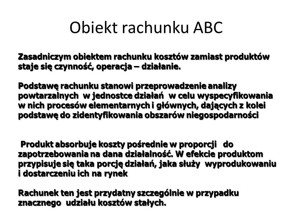 Obiekt rachunku ABC Zasadniczym obiektem rachunku kosztów zamiast produktów staje się czynność, operacja – działanie.