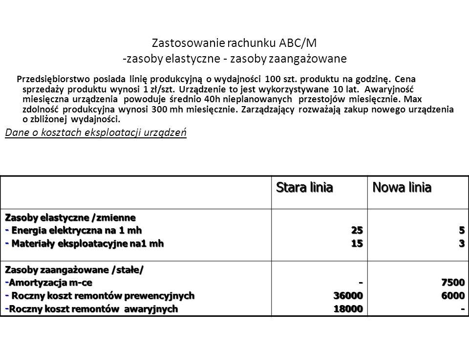 Zastosowanie rachunku ABC/M -zasoby elastyczne - zasoby zaangażowane