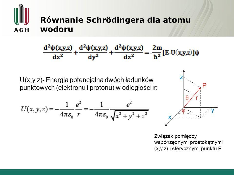 Równanie Schrödingera dla atomu wodoru