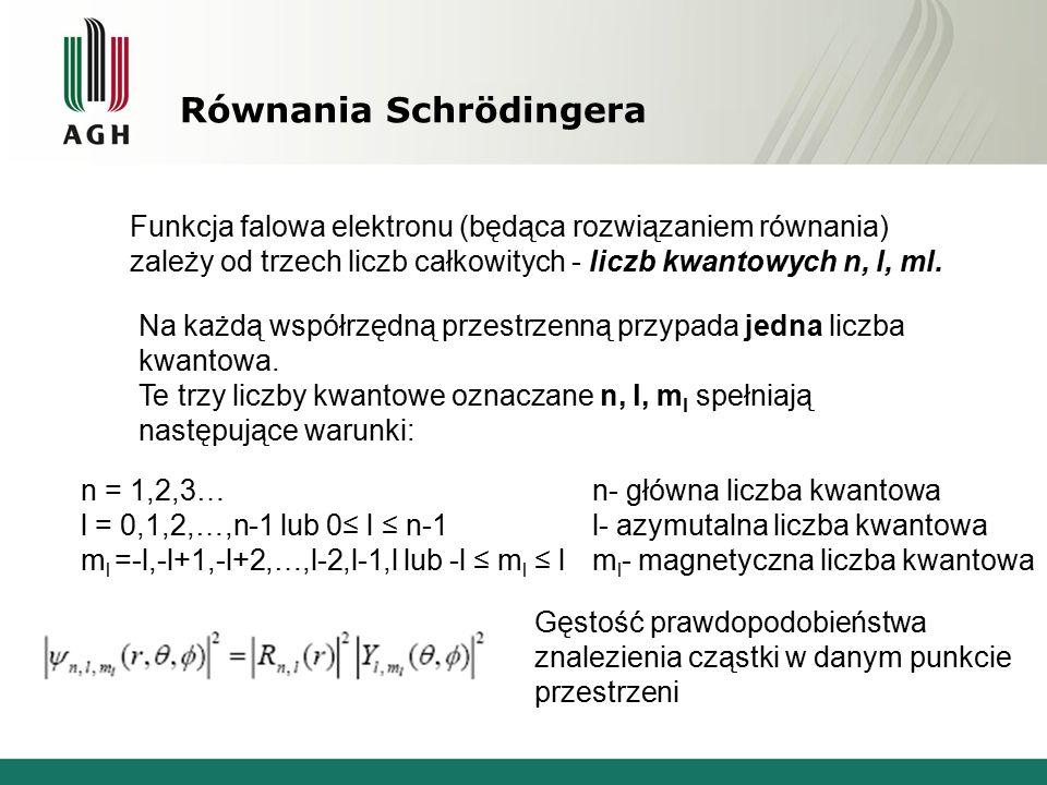 Równania Schrödingera