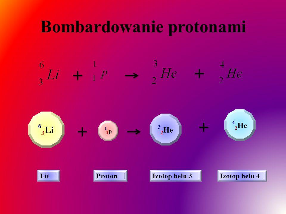 Bombardowanie protonami