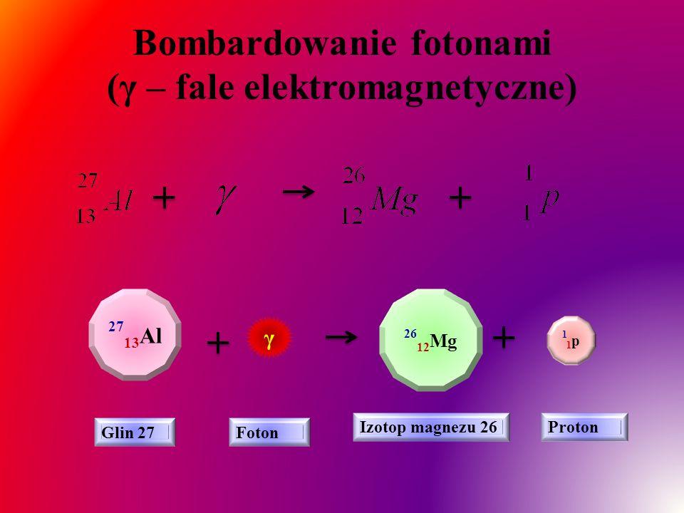 Bombardowanie fotonami (γ – fale elektromagnetyczne)