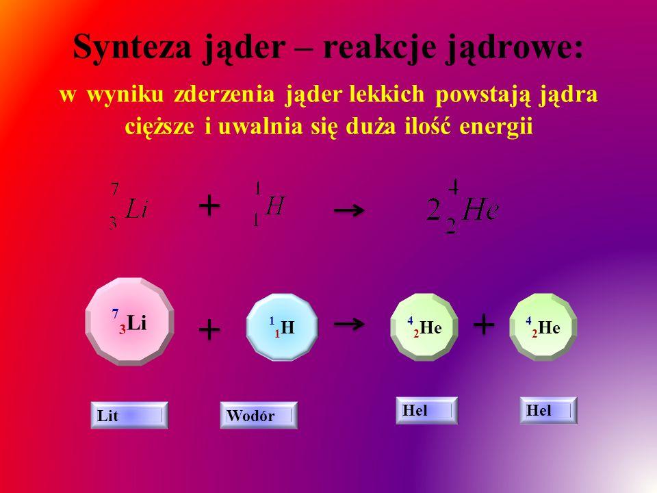 Synteza jąder – reakcje jądrowe: w wyniku zderzenia jąder lekkich powstają jądra cięższe i uwalnia się duża ilość energii