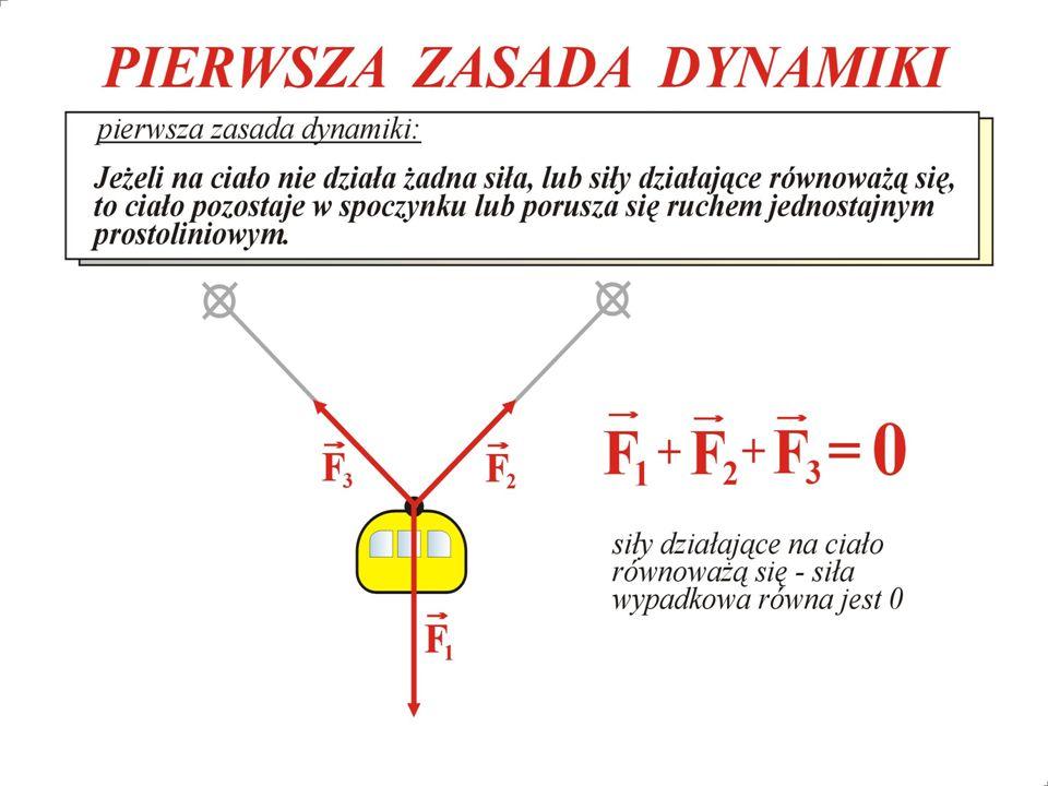 1 zasada dynamiki