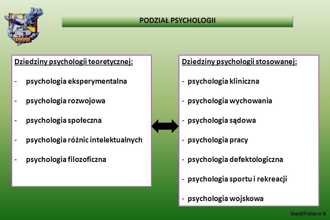 Dziedziny psychologii teoretycznej: psychologia eksperymentalna