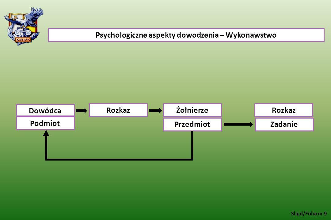Psychologiczne aspekty dowodzenia – Wykonawstwo