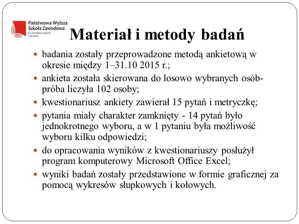 Materiał i metody badań