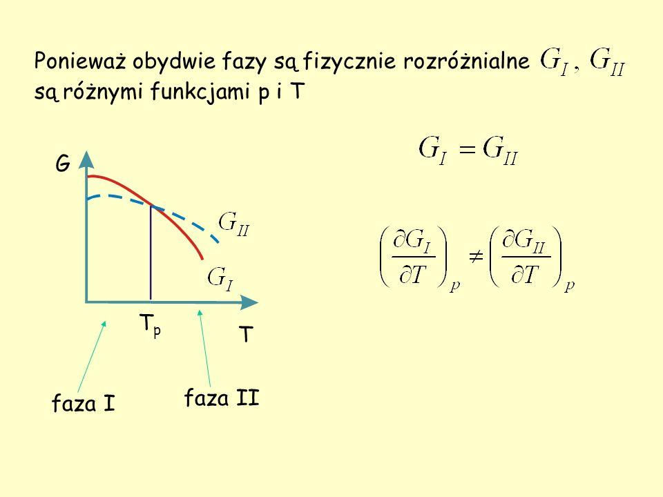 Ponieważ obydwie fazy są fizycznie rozróżnialne są różnymi funkcjami p i T
