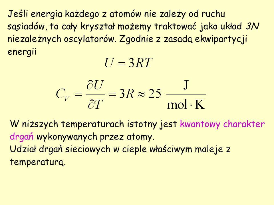 Jeśli energia każdego z atomów nie zależy od ruchu sąsiadów, to cały kryształ możemy traktować jako układ 3N niezależnych oscylatorów. Zgodnie z zasadą ekwipartycji energii