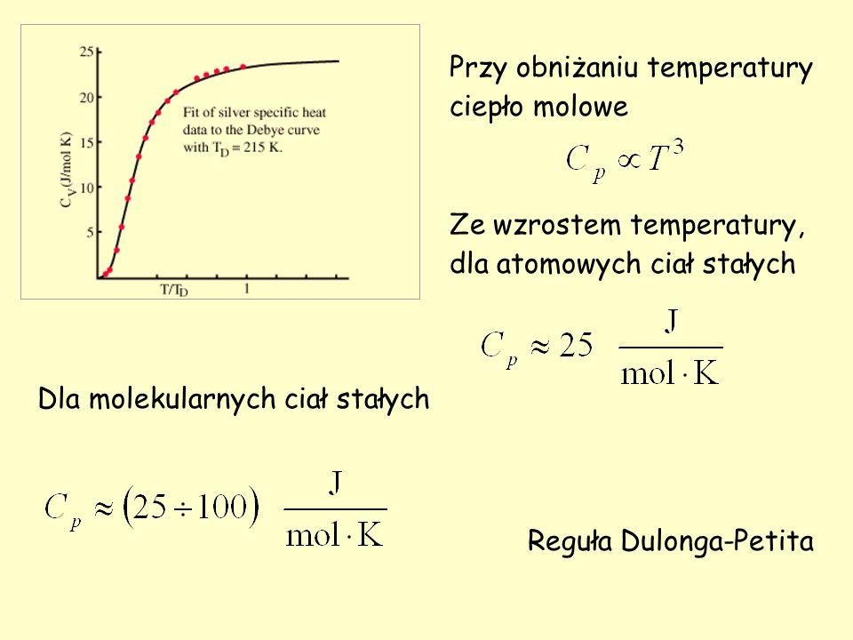 Przy obniżaniu temperatury ciepło molowe. Ze wzrostem temperatury, dla atomowych ciał stałych.