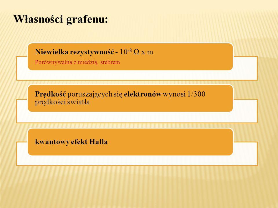 Własności grafenu: Niewielka rezystywność - 10-8 Ω x m