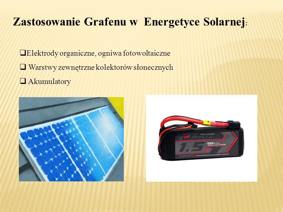Zastosowanie Grafenu w Energetyce Solarnej: