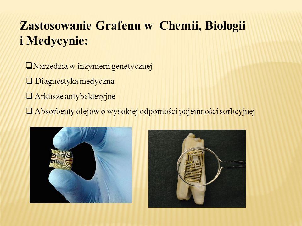 Zastosowanie Grafenu w Chemii, Biologii i Medycynie: