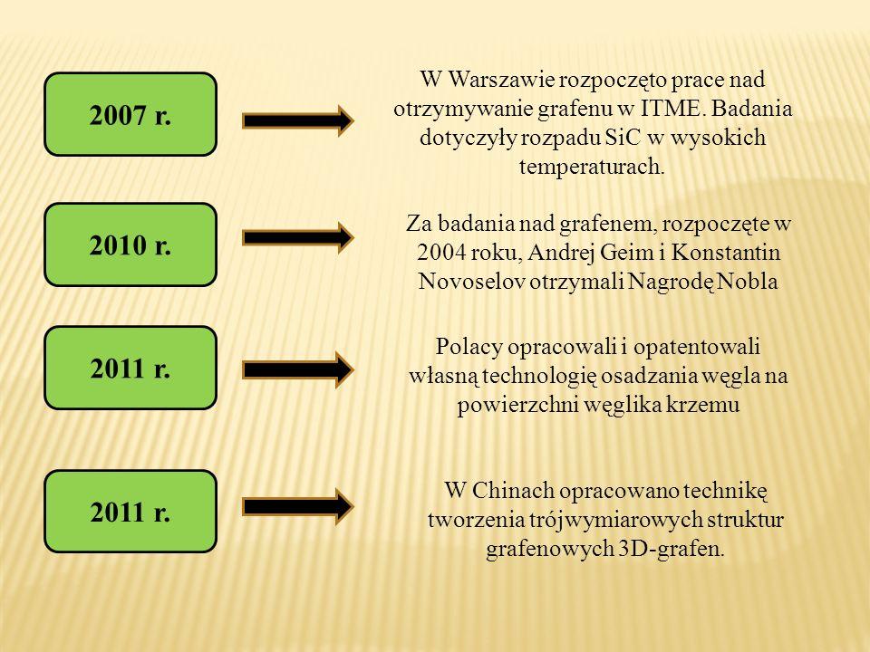 W Warszawie rozpoczęto prace nad otrzymywanie grafenu w ITME