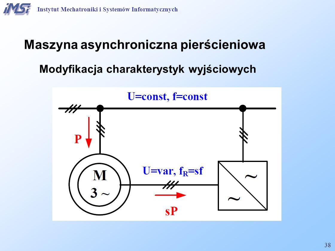 Maszyna asynchroniczna pierścieniowa