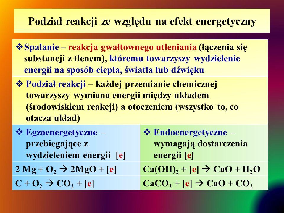 Podział reakcji ze względu na efekt energetyczny