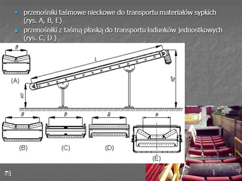 przenośniki taśmowe nieckowe do transportu materiałów sypkich (rys