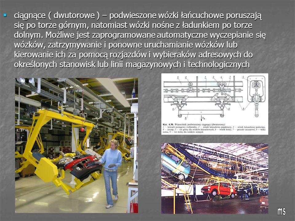 ciągnące ( dwutorowe ) – podwieszone wózki łańcuchowe poruszają się po torze górnym, natomiast wózki nośne z ładunkiem po torze dolnym. Możliwe jest zaprogramowane automatyczne wyczepianie się wózków, zatrzymywanie i ponowne uruchamianie wózków lub kierowanie ich za pomocą rozjazdów i wybieraków adresowych do określonych stanowisk lub linii magazynowych i technologicznych
