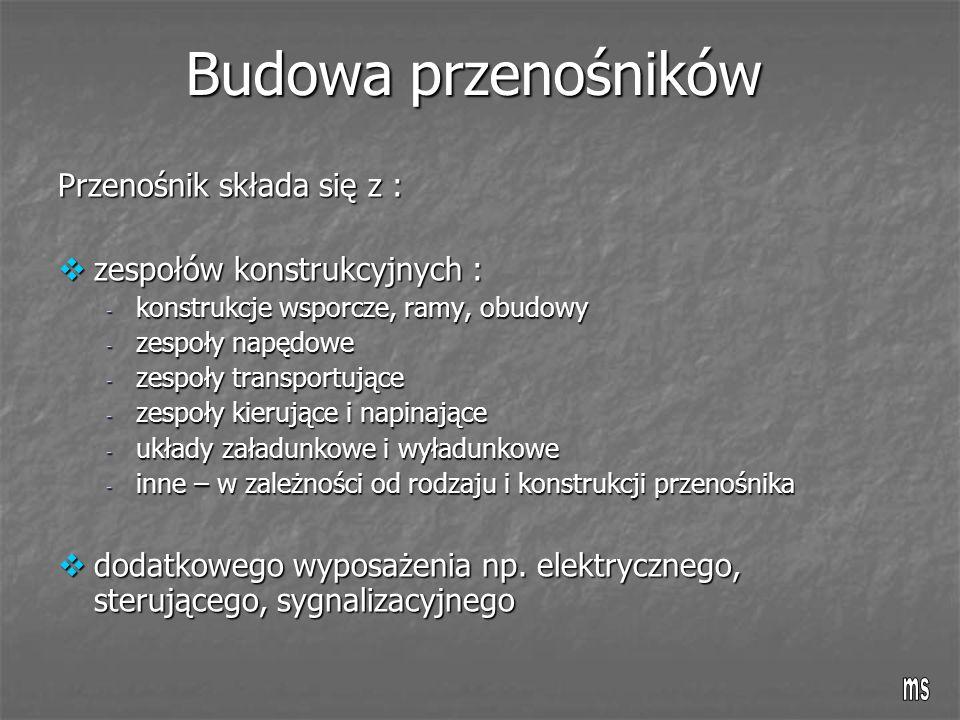 Budowa przenośników Przenośnik składa się z :