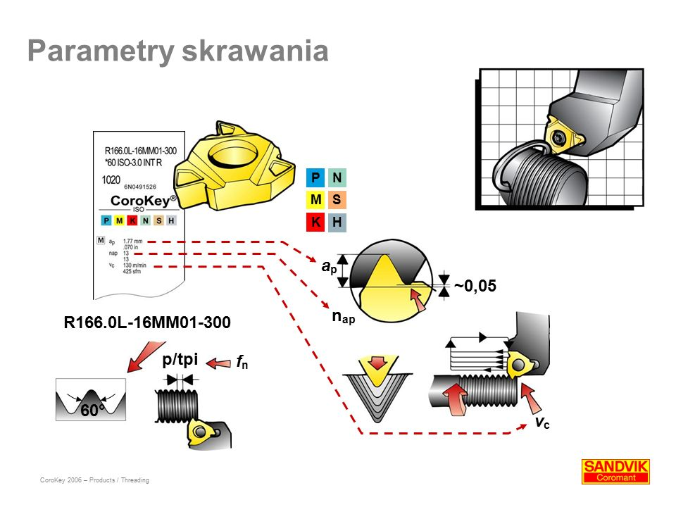 Parametry skrawania ap ~0,05 nap R166.0L-16MM01-300 p/tpi fn 60° vc P