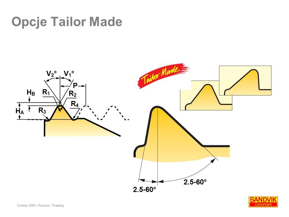 Opcje Tailor Made V2° V1° P HB R1 R2 R4 HA R3 2.5-60° 2.5-60°