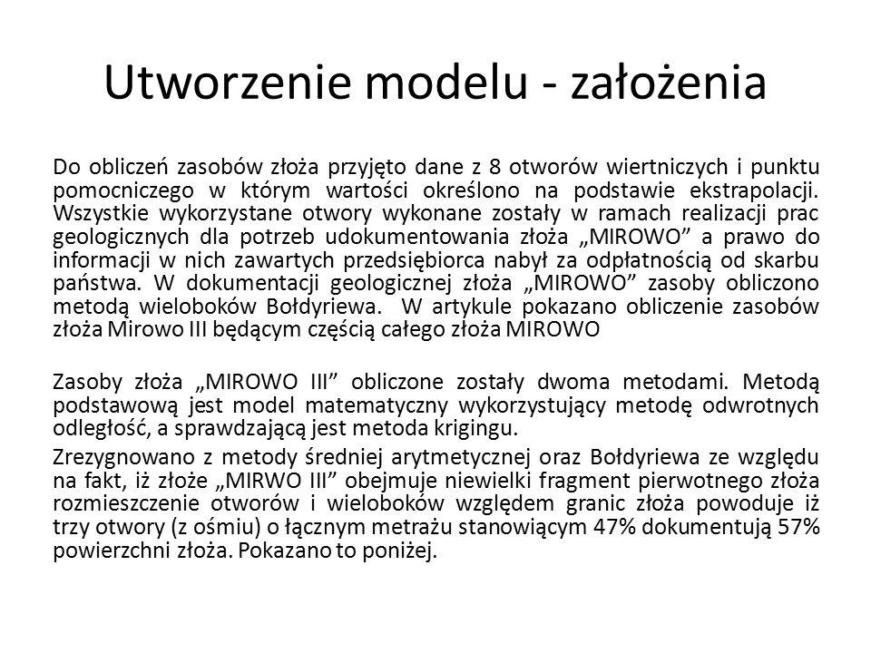Utworzenie modelu - założenia