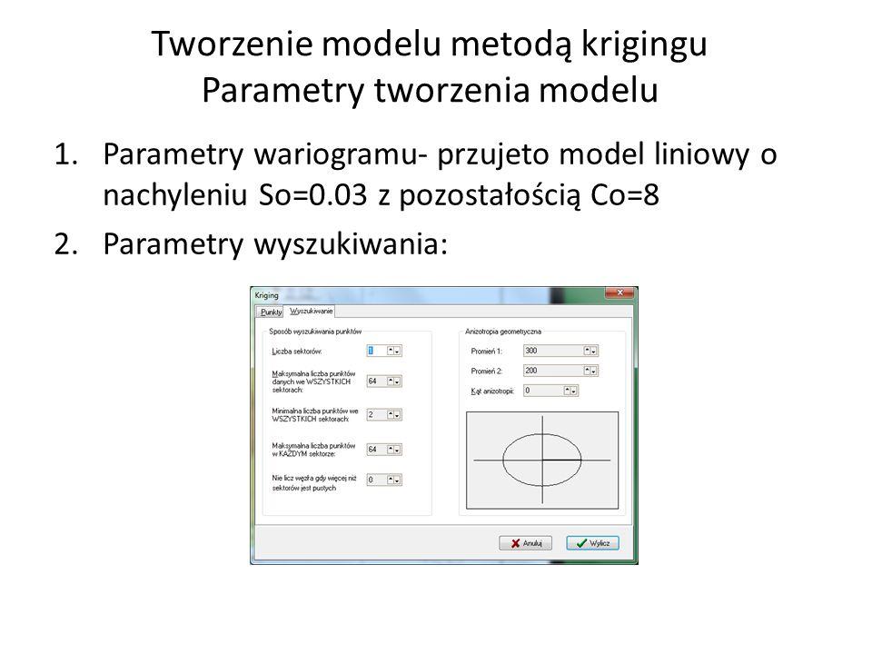 Tworzenie modelu metodą krigingu Parametry tworzenia modelu