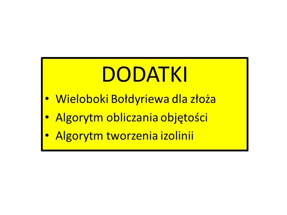 DODATKI Wieloboki Bołdyriewa dla złoża Algorytm obliczania objętości