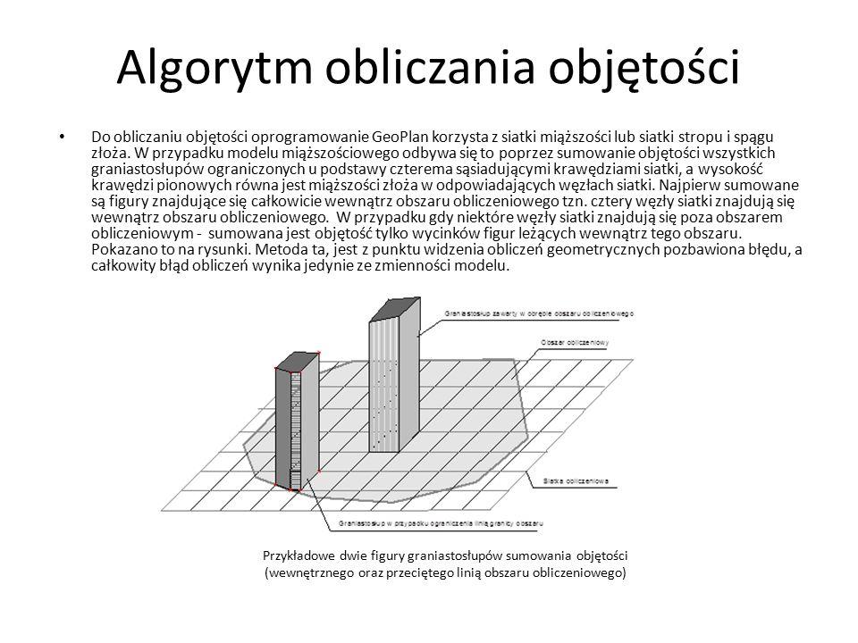 Algorytm obliczania objętości
