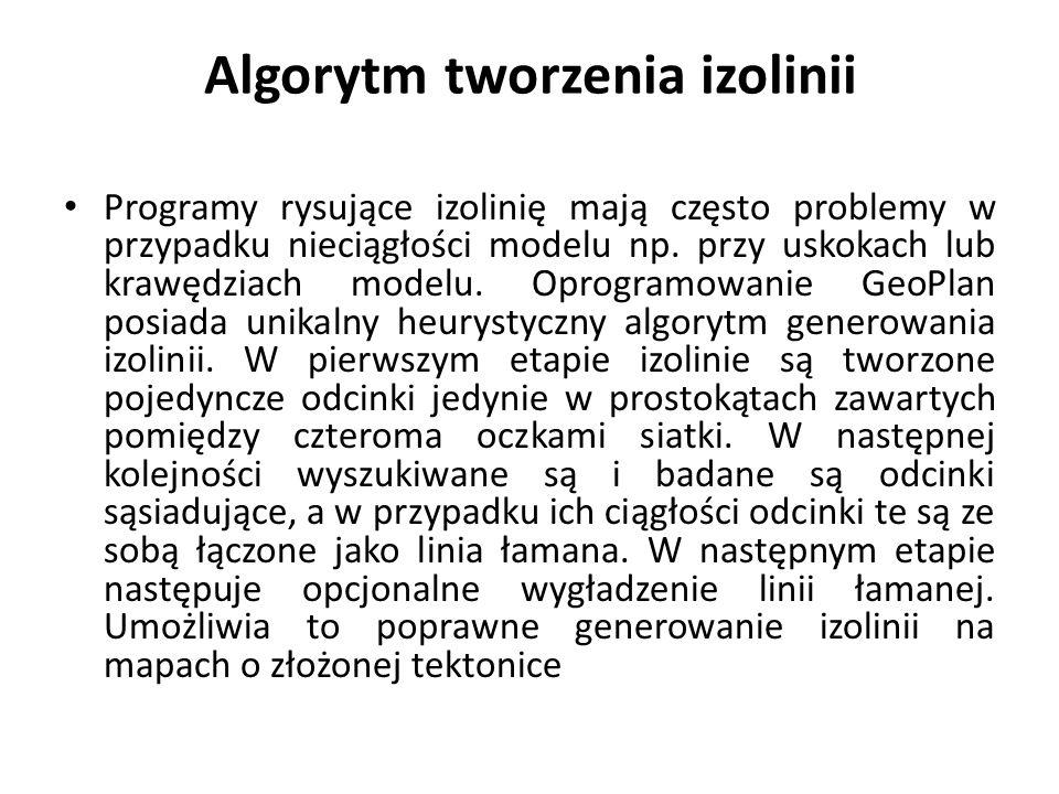 Algorytm tworzenia izolinii
