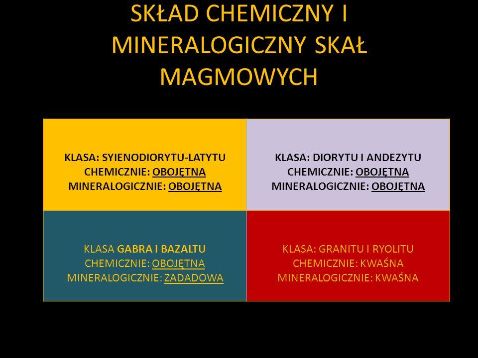 SKŁAD CHEMICZNY I MINERALOGICZNY SKAŁ MAGMOWYCH