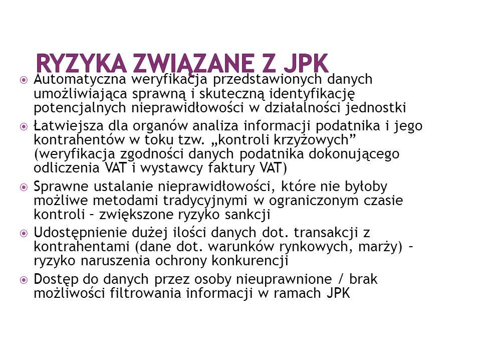Ryzyka związane z JPK