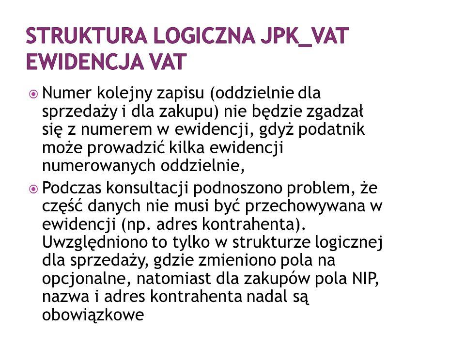 Struktura logiczna JPK_VAT ewidencja VAT