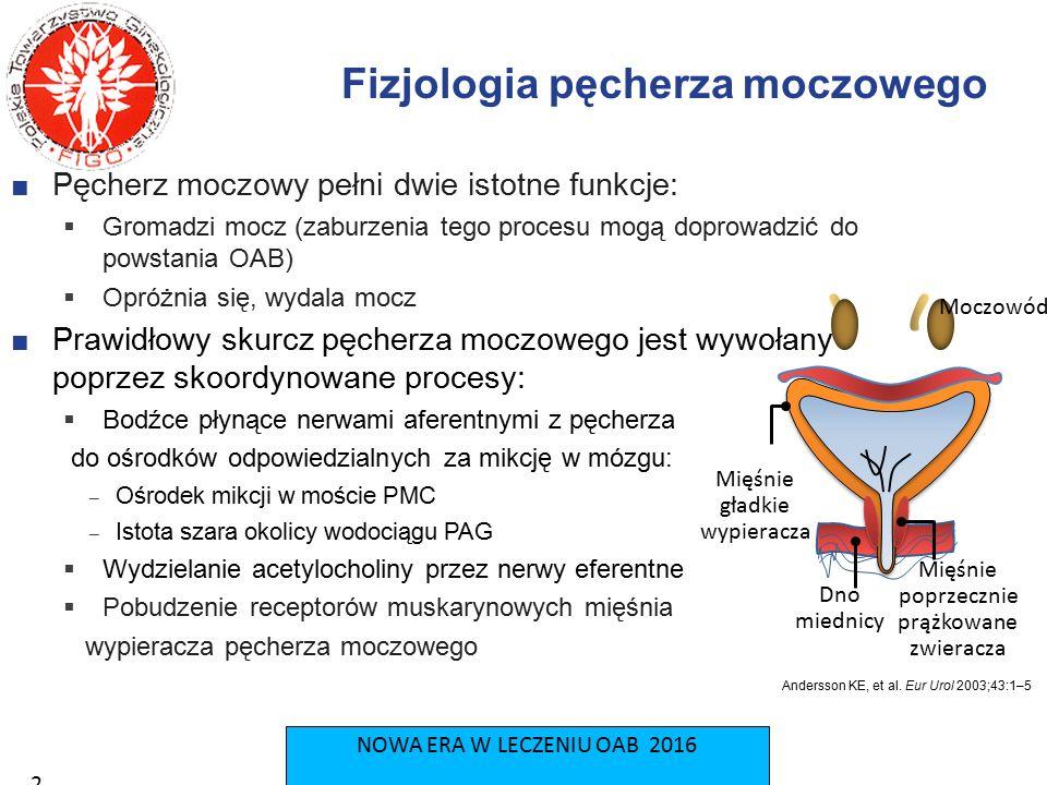 Fizjologia pęcherza moczowego