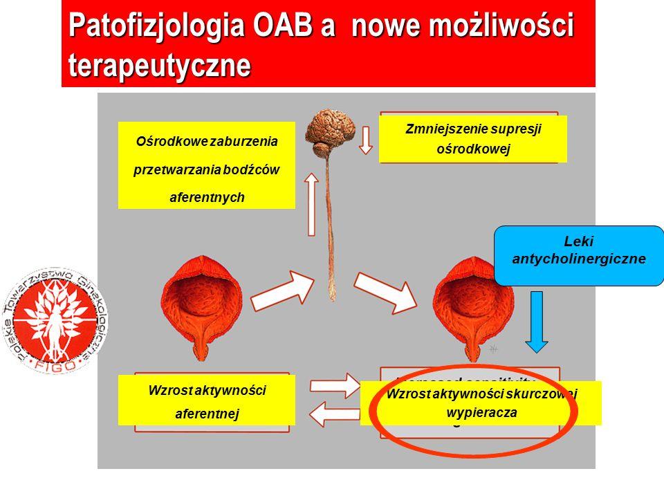 Patofizjologia OAB a nowe możliwości terapeutyczne