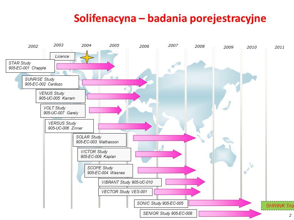 Solifenacyna – badania porejestracyjne