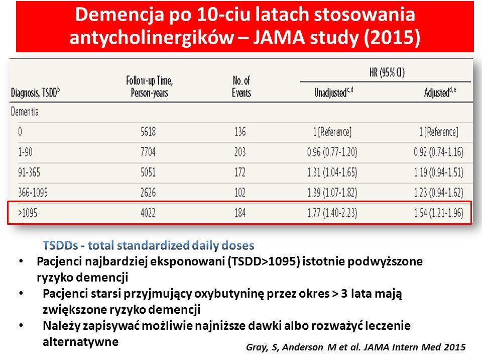 Demencja po 10-ciu latach stosowania antycholinergików – JAMA study (2015)