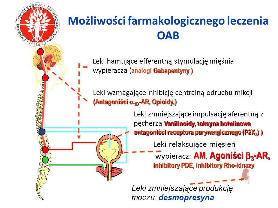 Możliwości farmakologicznego leczenia OAB