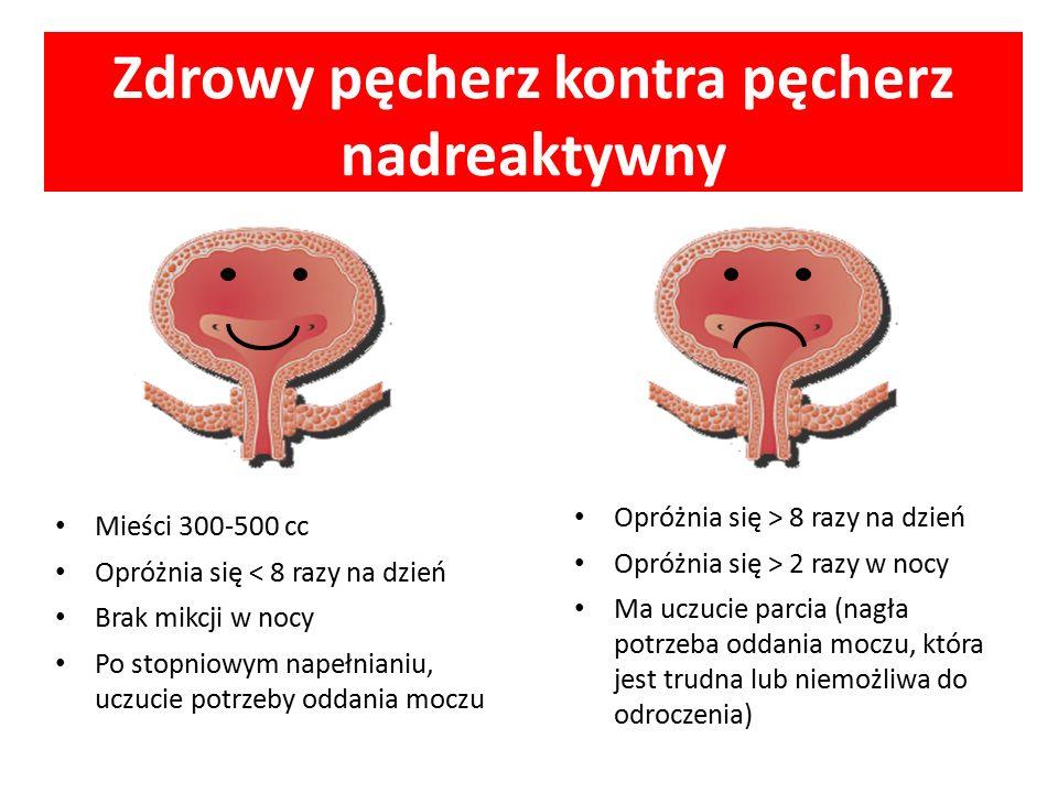Zdrowy pęcherz kontra pęcherz nadreaktywny