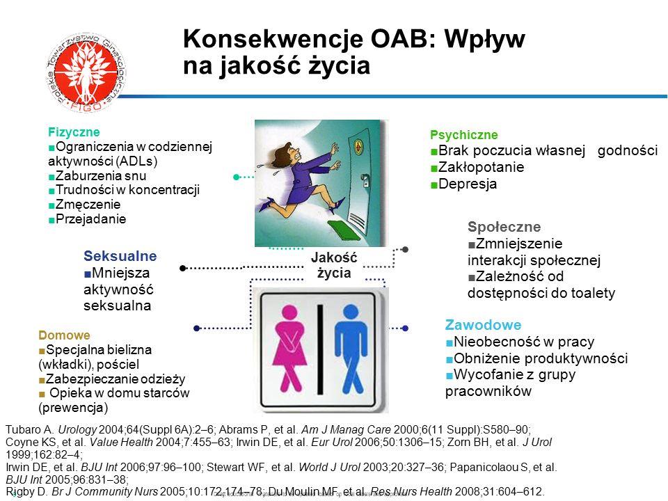Konsekwencje OAB: Wpływ na jakość życia