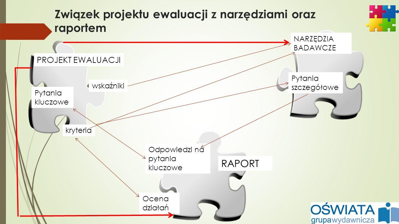 Związek projektu ewaluacji z narzędziami oraz raportem