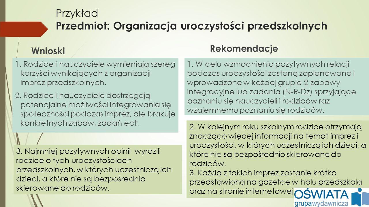 Przykład Przedmiot: Organizacja uroczystości przedszkolnych