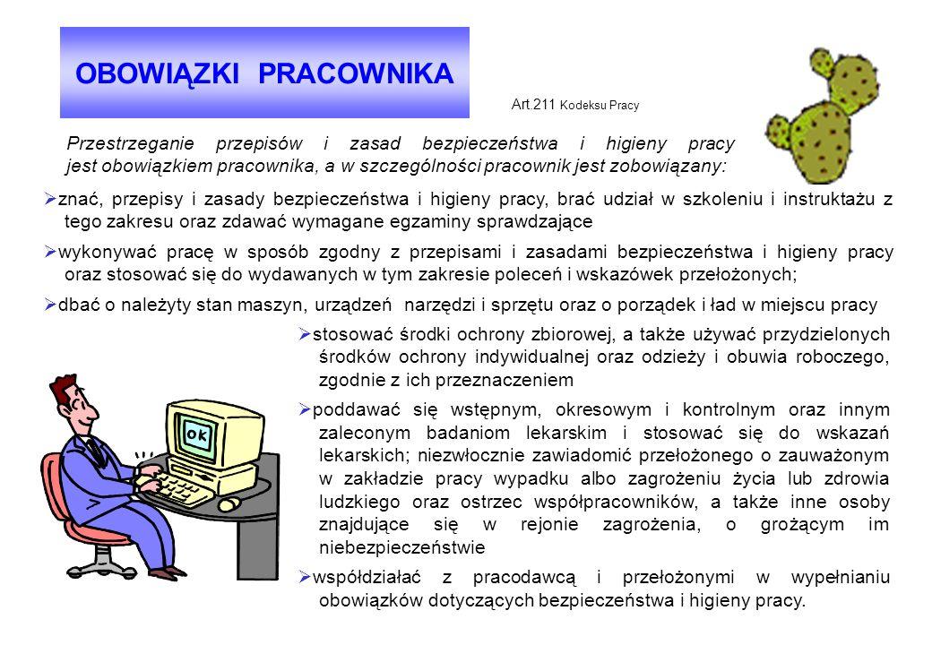 OBOWIĄZKI PRACOWNIKA Art.211 Kodeksu Pracy.