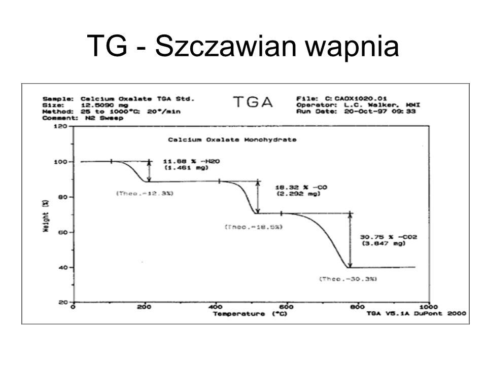 TG - Szczawian wapnia
