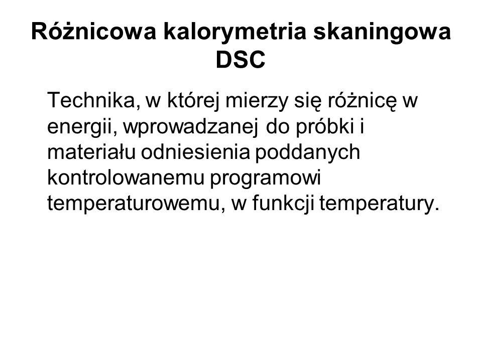 Różnicowa kalorymetria skaningowa DSC
