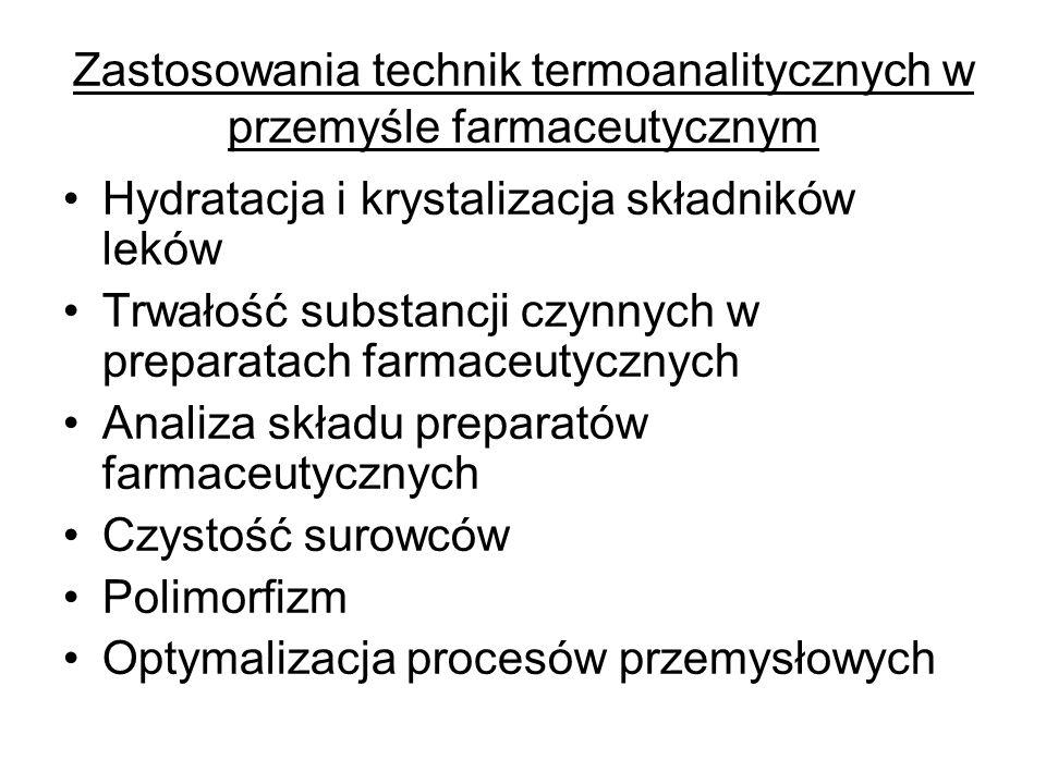 Zastosowania technik termoanalitycznych w przemyśle farmaceutycznym