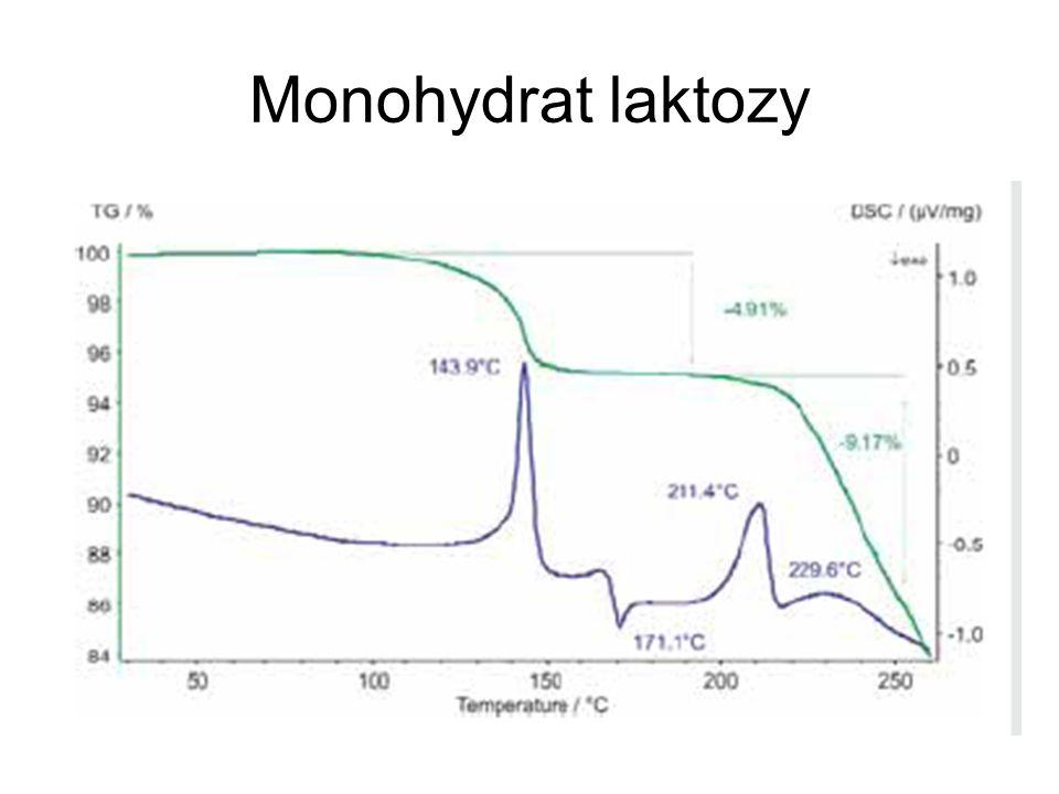 Monohydrat laktozy