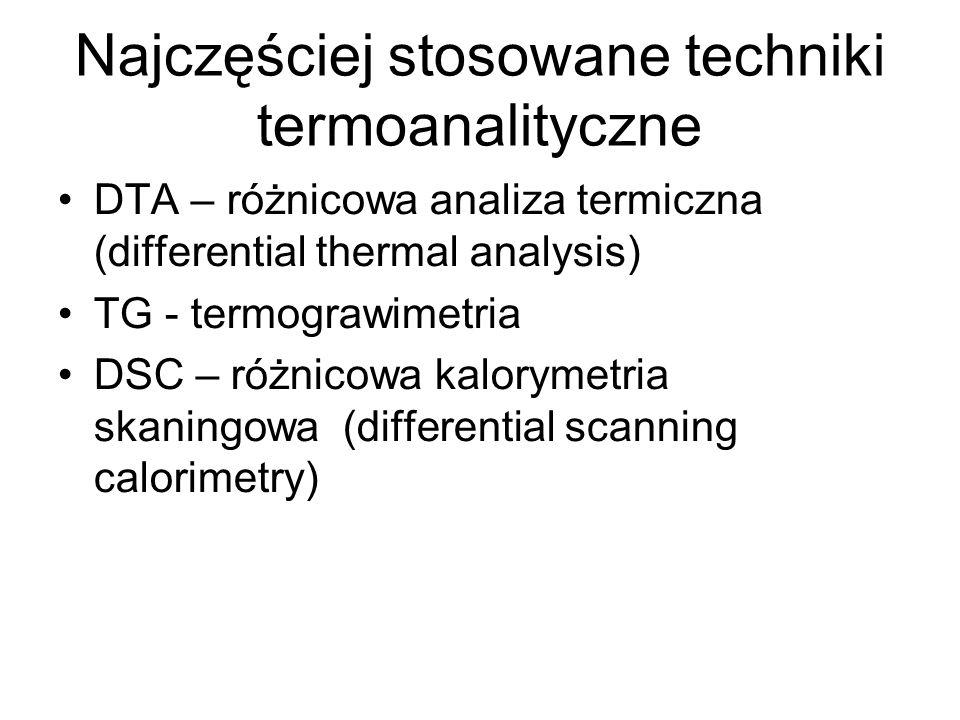 Najczęściej stosowane techniki termoanalityczne