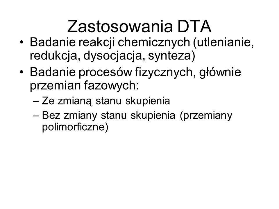 Zastosowania DTA Badanie reakcji chemicznych (utlenianie, redukcja, dysocjacja, synteza) Badanie procesów fizycznych, głównie przemian fazowych: